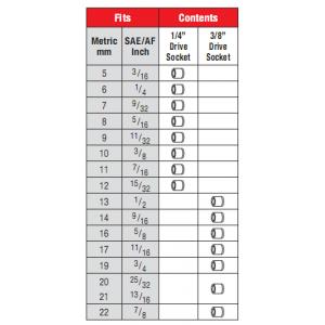 Metrinch 25 Piece 1/4 And 3/8 Inch Socket Set